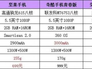 坚果手机/奇酷青春版/荣耀4C增强版对比评测:媲美旗舰的千元机