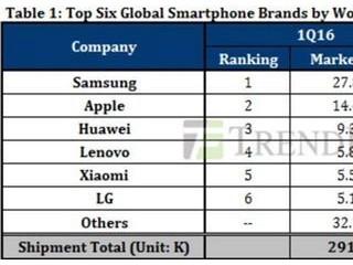 华为给国产手机长脸了:向苹果授权769件专利