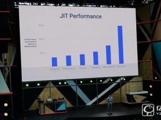 Android 7.0效率史上最高!运行速度升幅达到600%