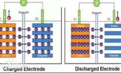 科普手机电池质量怎么看好坏?手机电池为啥会爆炸?